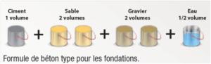 formule-beton